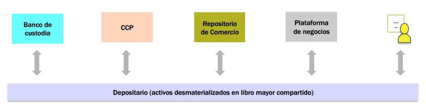 Repositorio-centralizado-sistema-lento-ineficiente-y-costoso