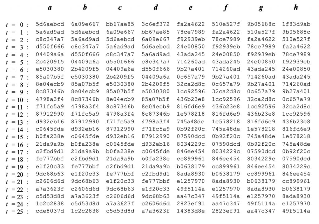 Tabla valores hexadecimales