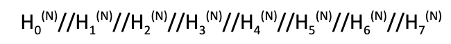 Función hash del mensaje de 256 bits
